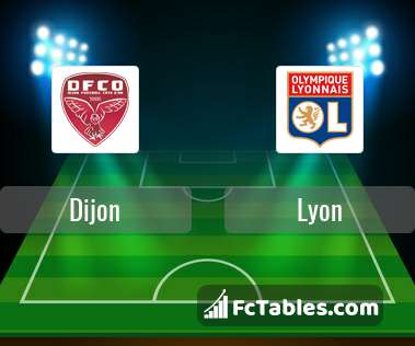 Preview image Dijon - Lyon