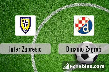 Inter Zapresic Vs Dinamo Zagreb H2h 1 Jul 2020 Head To Head Stats Prediction