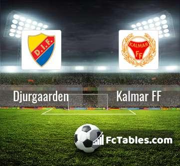 Preview image Djurgaarden - Kalmar FF