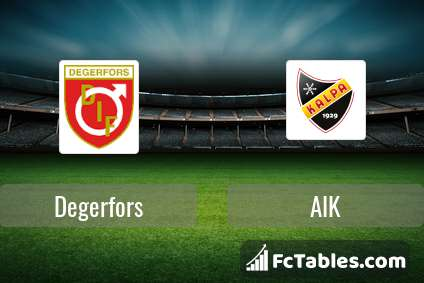 Preview image Degerfors - AIK