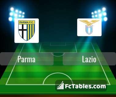 Preview image Parma - Lazio