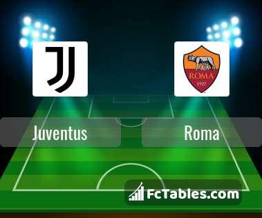 Preview image Juventus - Roma