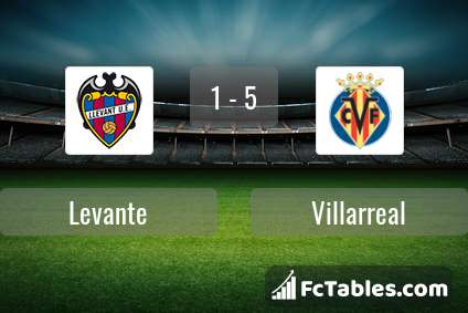 Preview image Levante - Villarreal