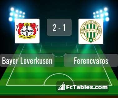 Preview image Bayer Leverkusen - Ferencvaros