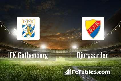 IFK Goeteborg Djurgaarden H2H