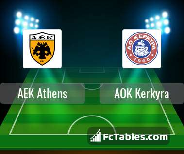 AEK Ateny AOK Kerkyra H2H