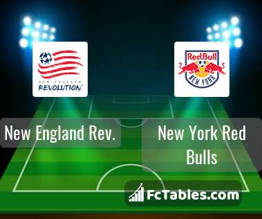 Preview image New England Rev. - New York Red Bulls