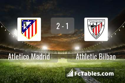 Preview image Atletico Madrid - Athletic Bilbao