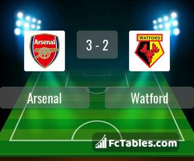Preview image Arsenal - Watford