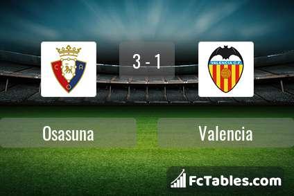Preview image Osasuna - Valencia