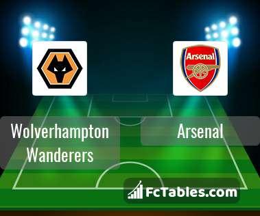 Preview image Wolverhampton Wanderers - Arsenal