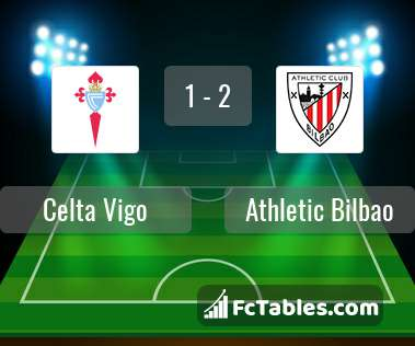 Preview image Celta Vigo - Athletic Bilbao