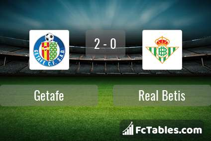 Preview image Getafe - Real Betis