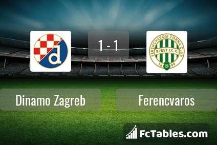 Preview image Dinamo Zagreb - Ferencvaros