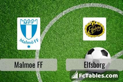 Preview image Malmoe FF - Elfsborg