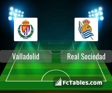 Anteprima della foto Valladolid - Real Sociedad