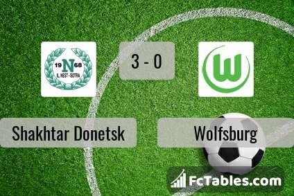 Preview image Shakhtar Donetsk - Wolfsburg