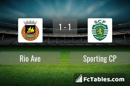 Podgląd zdjęcia Rio Ave - Sporting Lizbona