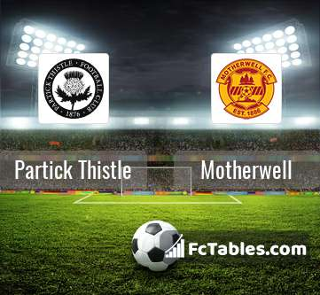 Partick Thistle Motherwell H2H