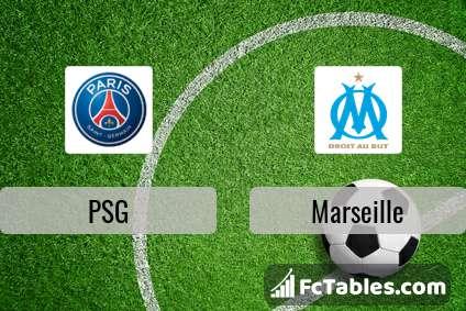 Anteprima della foto PSG - Marseille