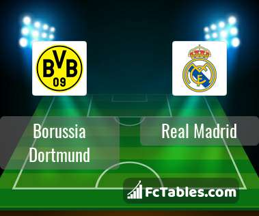 Preview image Borussia Dortmund - Real Madrid