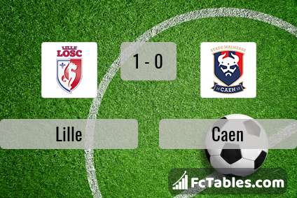 Preview image Lille - Caen