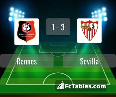 Podgląd zdjęcia Rennes - Sevilla FC