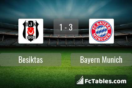 Preview image Besiktas - Bayern Munich
