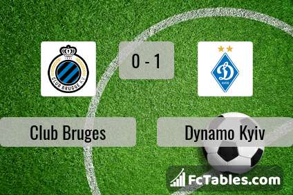 Preview image Club Bruges - Dynamo Kyiv