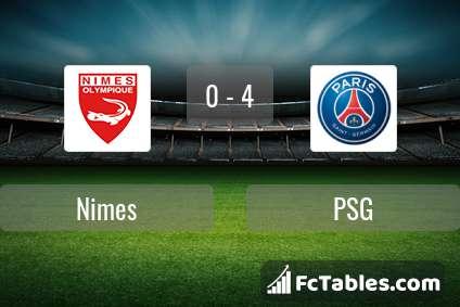 Preview image Nimes - PSG
