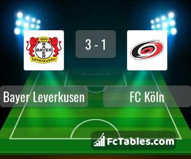 Podgląd zdjęcia Bayer Leverkusen - FC Köln