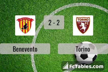 Preview image Benevento - Torino