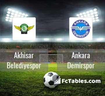 Akhisar Belediye Genclik Ve Spor Ankara Demirspor H2H