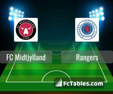 Podgląd zdjęcia FC Midtjylland - Rangers