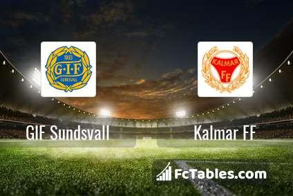 Preview image GIF Sundsvall - Kalmar FF