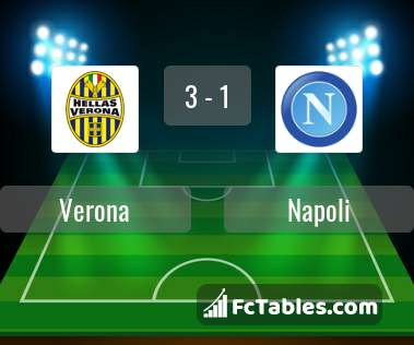 Preview image Verona - Napoli