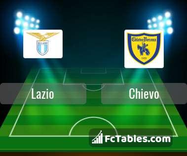 Preview image Lazio - Chievo