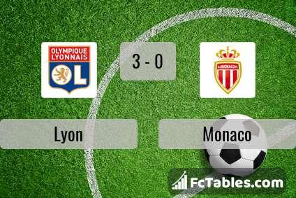 Anteprima della foto Lyon - Monaco