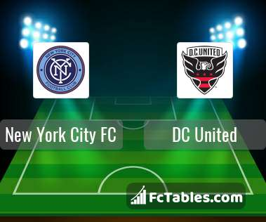 Preview image New York City FC - DC United