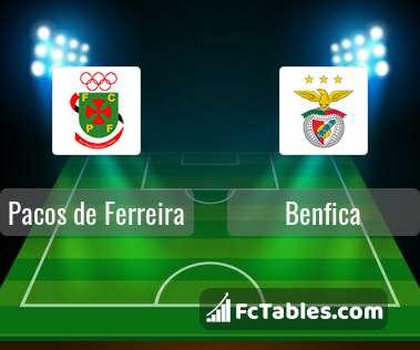 Preview image Pacos de Ferreira - Benfica