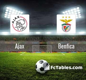Ajax Amsterdam Benfica Lizbona H2H