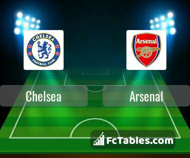 Preview image Chelsea - Arsenal