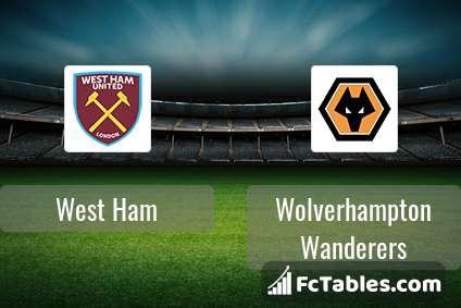 Preview image West Ham - Wolverhampton Wanderers