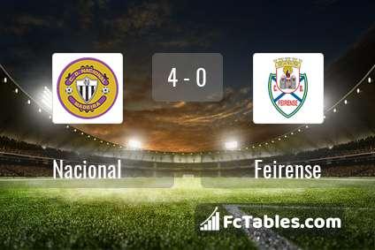 Podgląd zdjęcia Nacional - Feirense