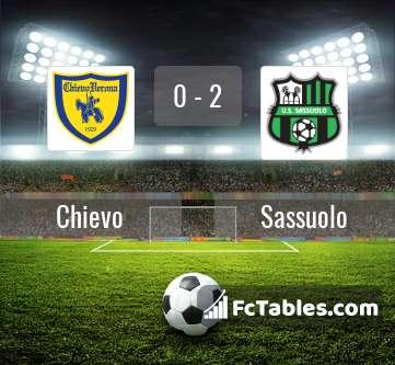 Preview image Chievo - Sassuolo