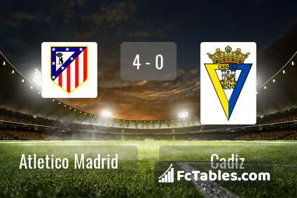Preview image Atletico Madrid - Cadiz