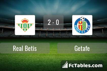 Preview image Real Betis - Getafe