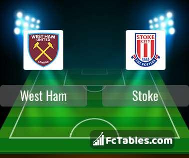 Anteprima della foto West Ham United - Stoke City