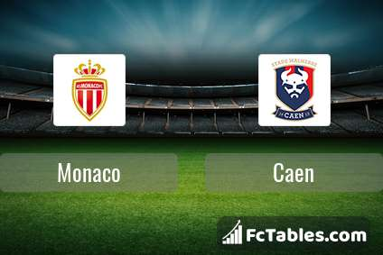 AS Monaco Caen H2H