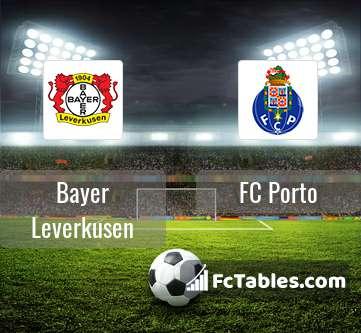 Anteprima della foto Bayer Leverkusen - FC Porto